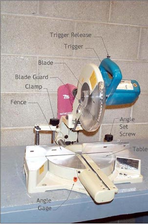 miter saw labeled. before turning on the miter saw 1. always wear safety glasses when operating any machinery. 2. check blade for damage. 3. adjust and lock labeled :
